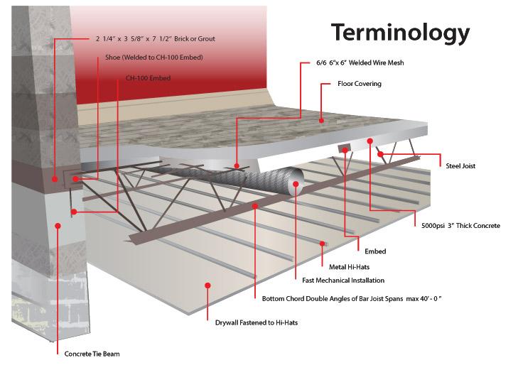 Engineers Aerial Precast Concrete